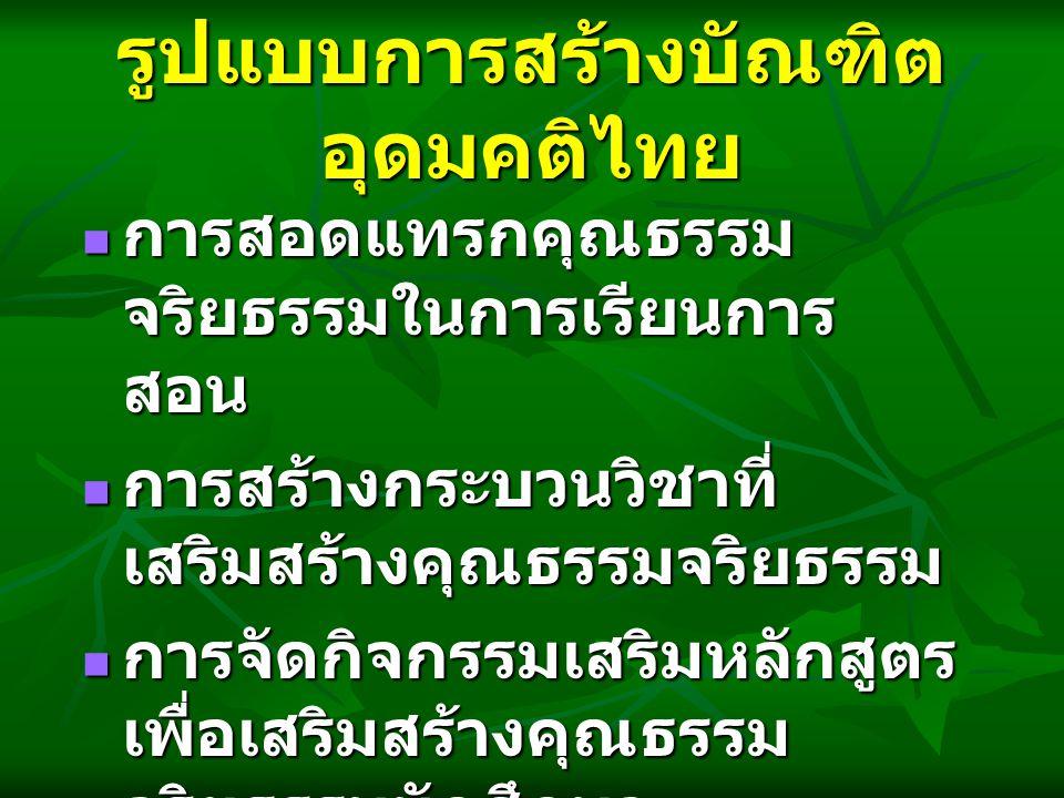 รูปแบบการสร้างบัณฑิตอุดมคติไทย