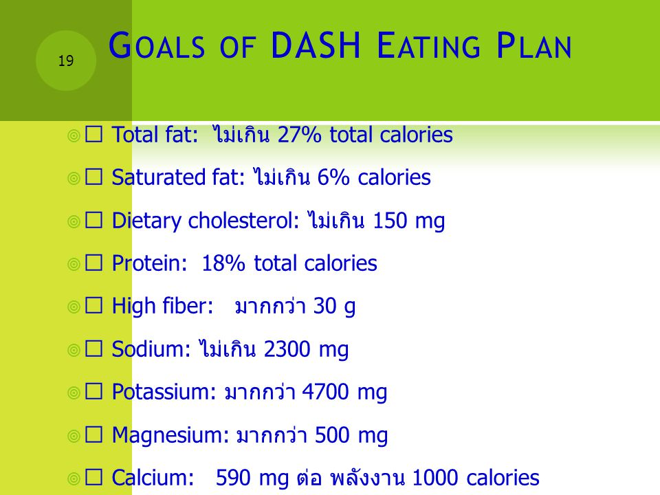 Goals of DASH Eating Plan