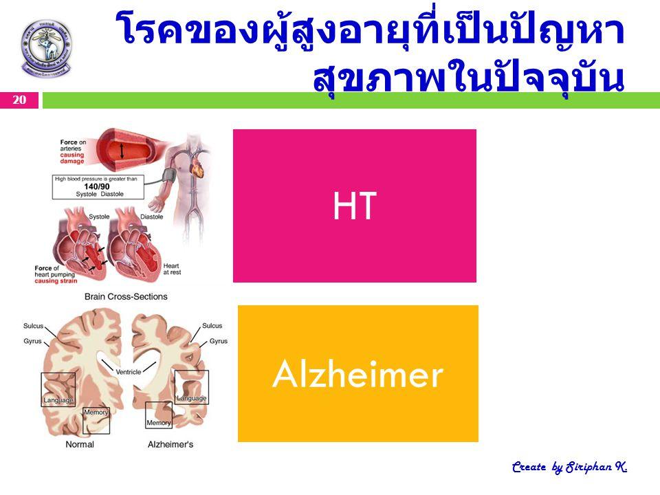 โรคของผู้สูงอายุที่เป็นปัญหาสุขภาพในปัจจุบัน