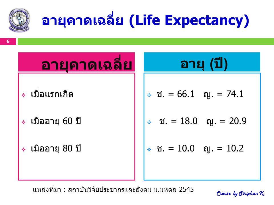 อายุคาดเฉลี่ย (Life Expectancy)
