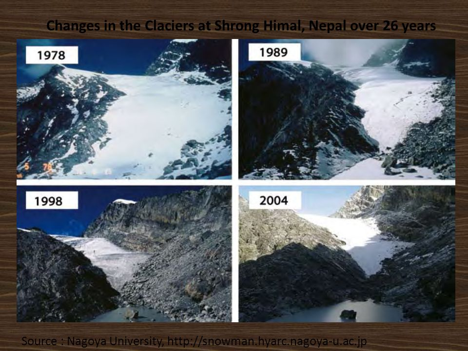 Changes in the Claciers at Shrong Himal, Nepal over 26 years