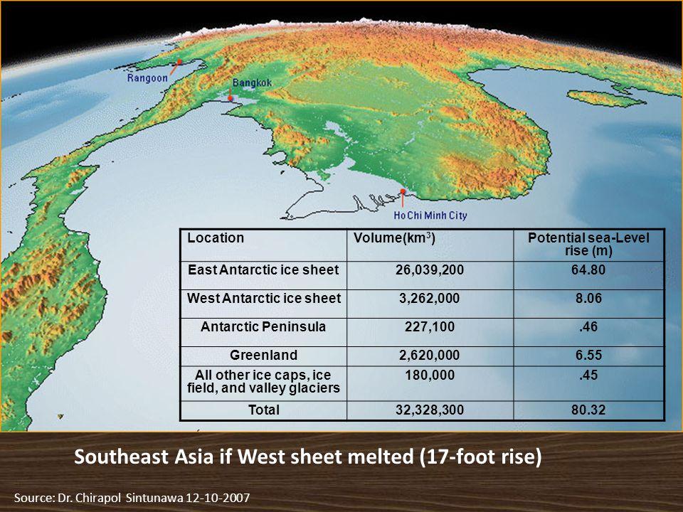 Location Volume(km3) Potential sea-Level rise (m) East Antarctic ice sheet. 26,039,200. 64.80. West Antarctic ice sheet.