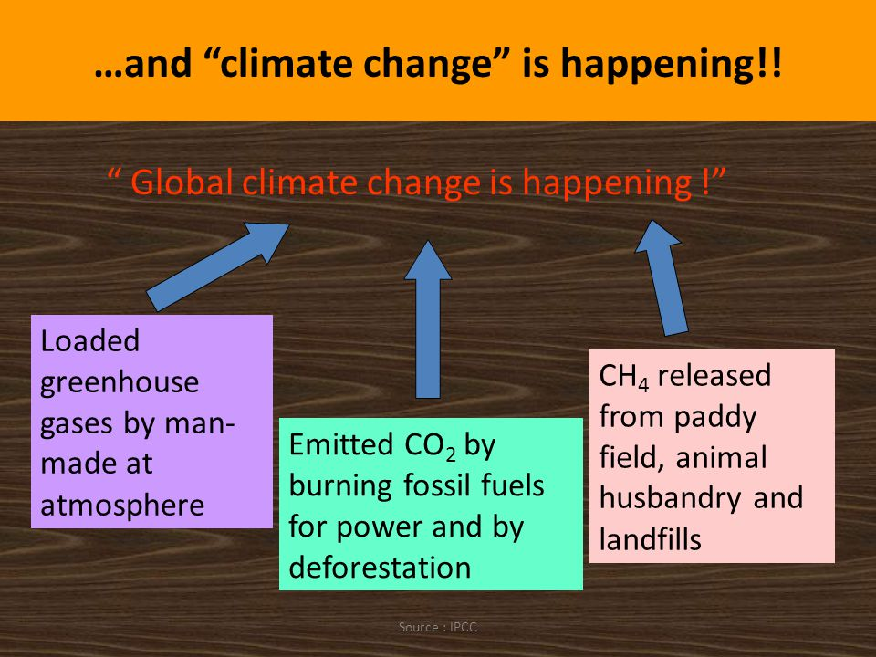 …and climate change is happening!!