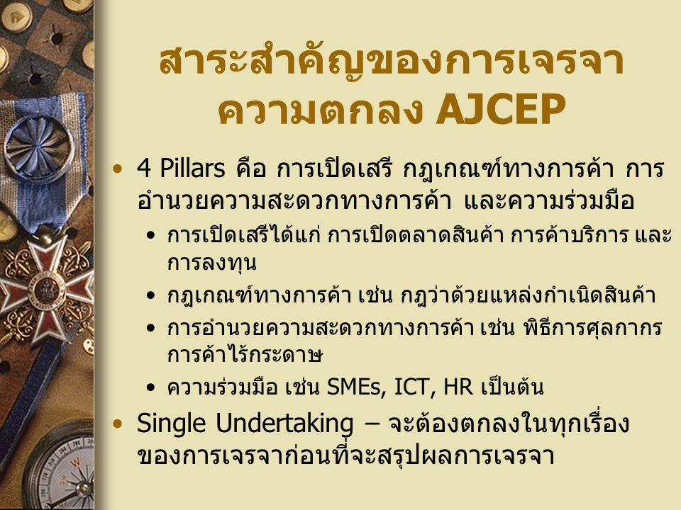 สาระสำคัญของการเจรจาความตกลง AJCEP