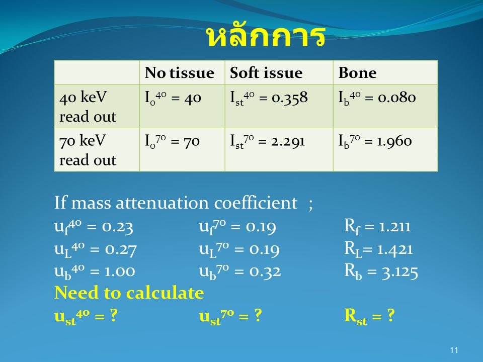 หลักการ If mass attenuation coefficient ;