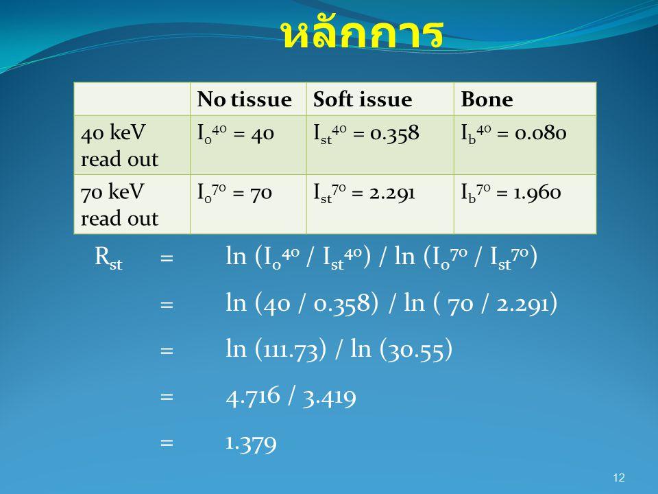 หลักการ Rst = ln (I040 / Ist40) / ln (I070 / Ist70)