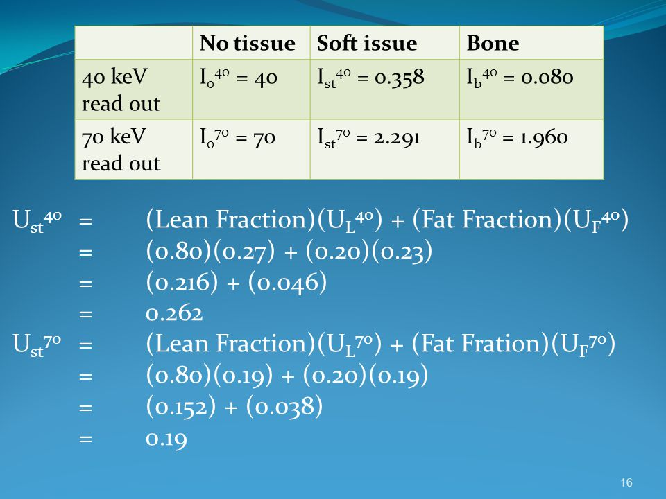 Ust40 = (Lean Fraction)(UL40) + (Fat Fraction)(UF40)