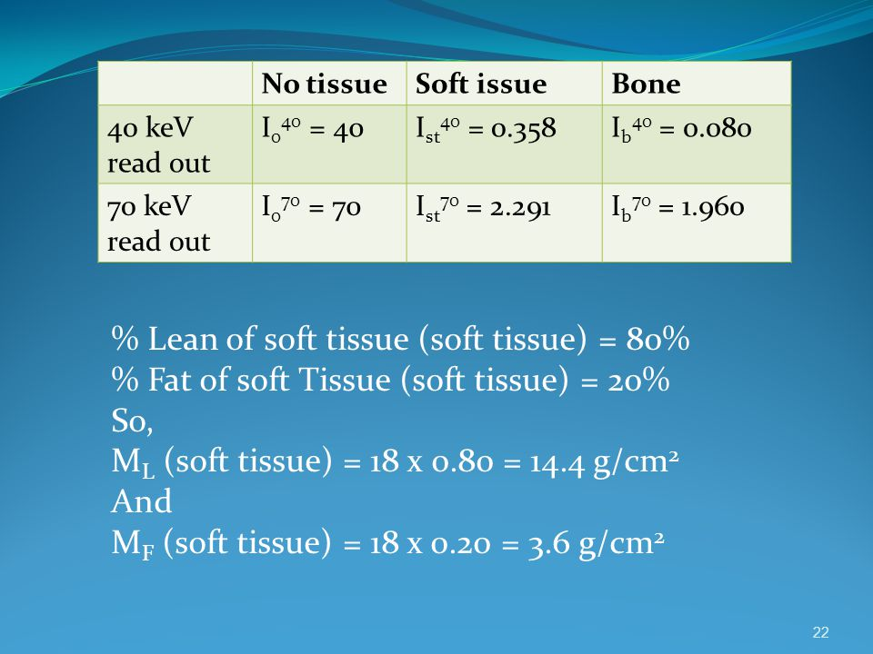% Lean of soft tissue (soft tissue) = 80%