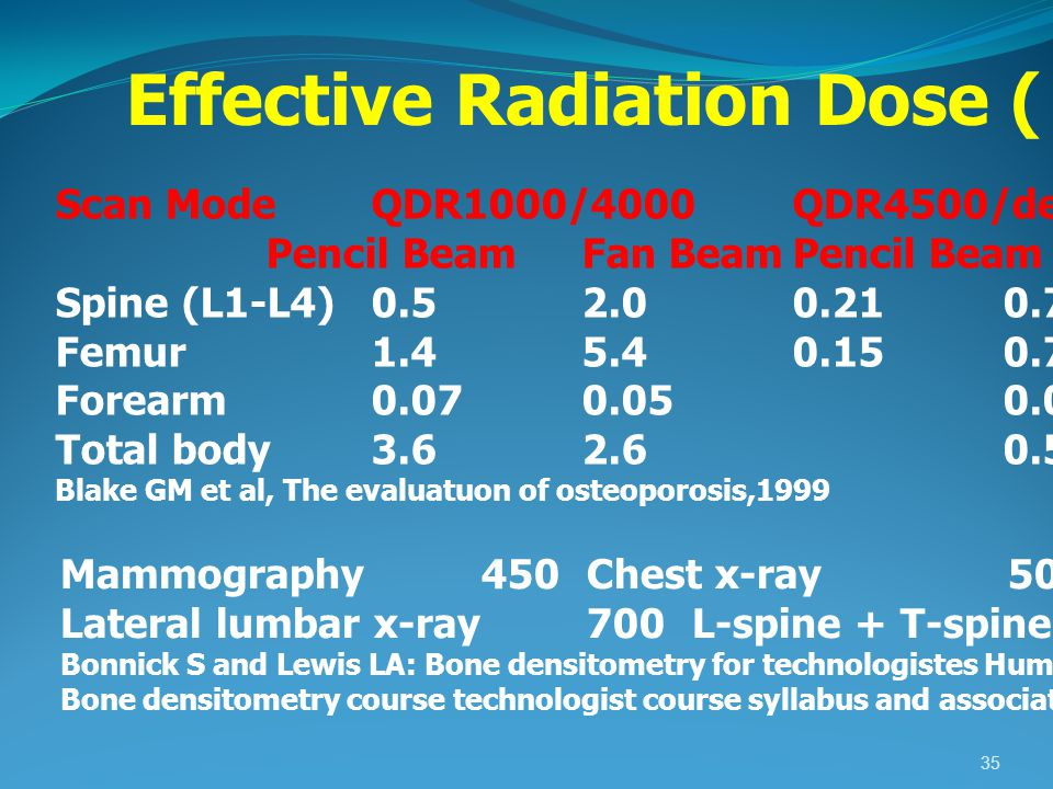 Effective Radiation Dose ( Sv) for DXA
