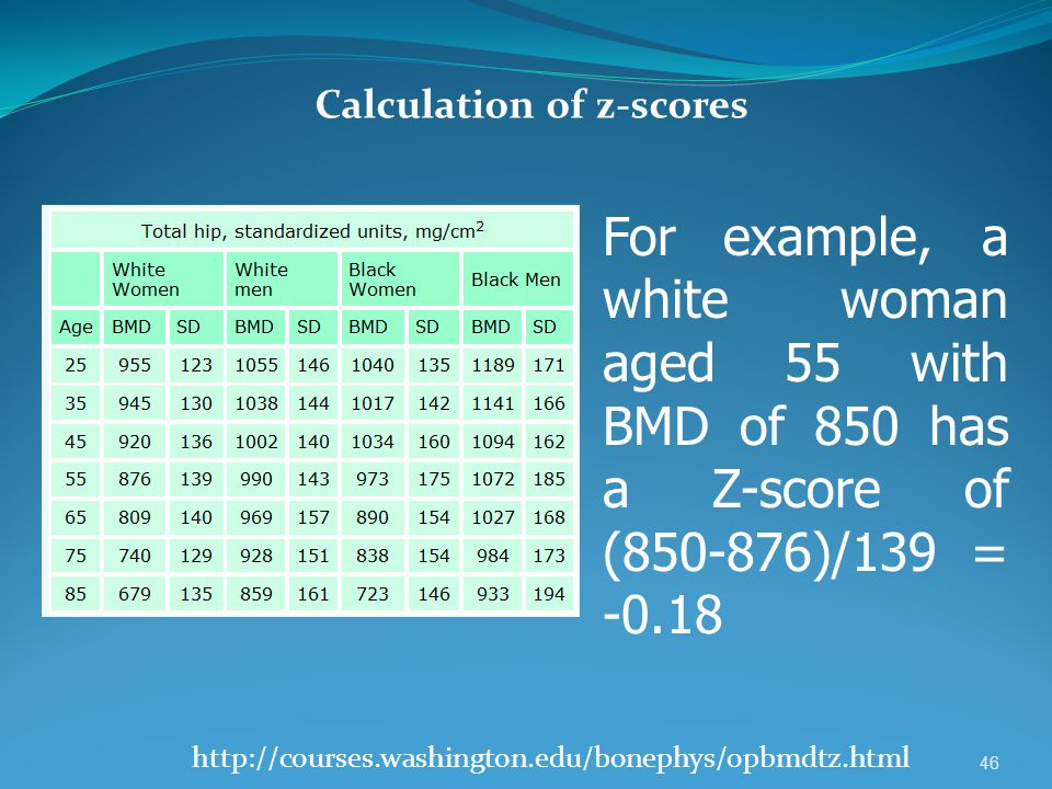 Calculation of z-scores