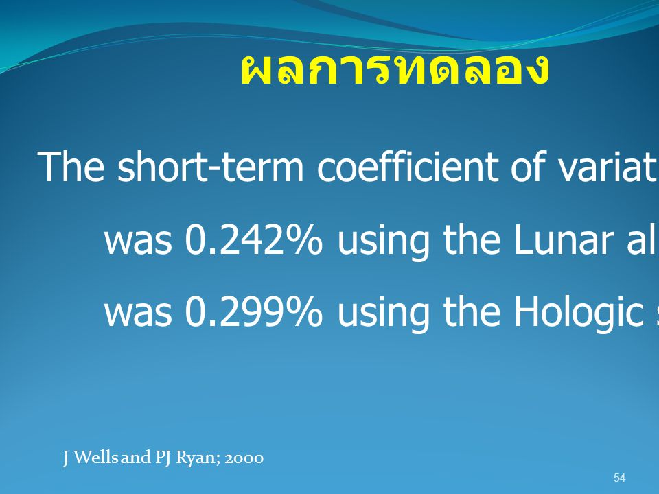 ผลการทดลอง The short-term coefficient of variation