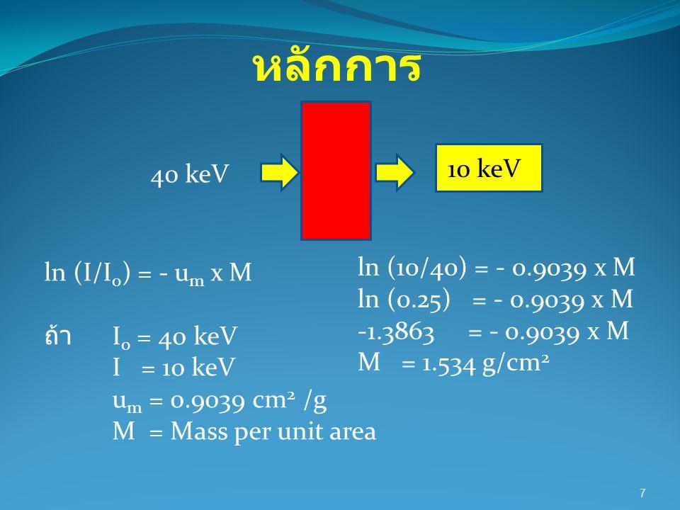 หลักการ 10 keV 40 keV ln (10/40) = - 0.9039 x M ln (I/I0) = - um x M