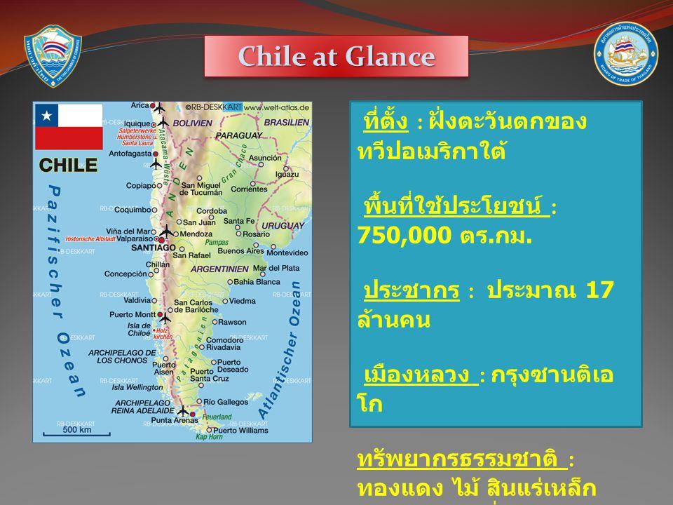 Chile at Glance ที่ตั้ง : ฝั่งตะวันตกของทวีปอเมริกาใต้