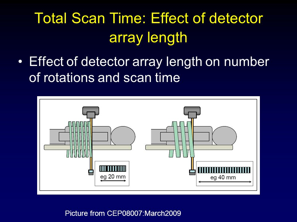 Total Scan Time: Effect of detector array length