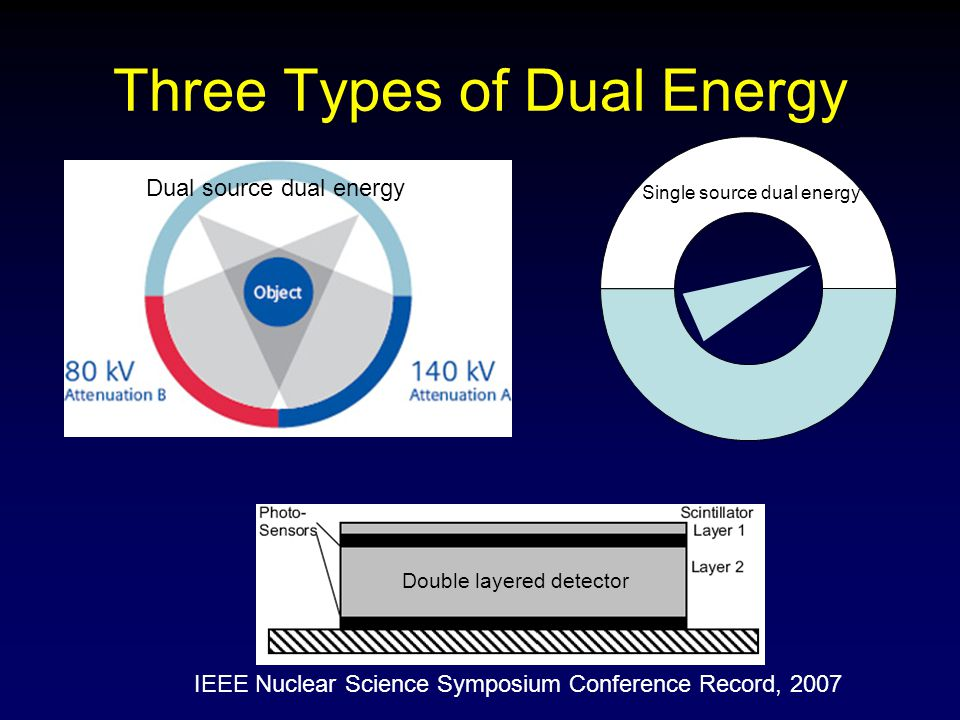 Three Types of Dual Energy