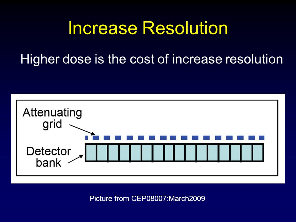 Increase Resolution Higher dose is the cost of increase resolution