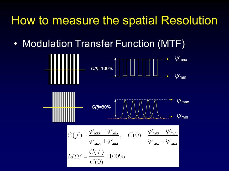 How to measure the spatial Resolution