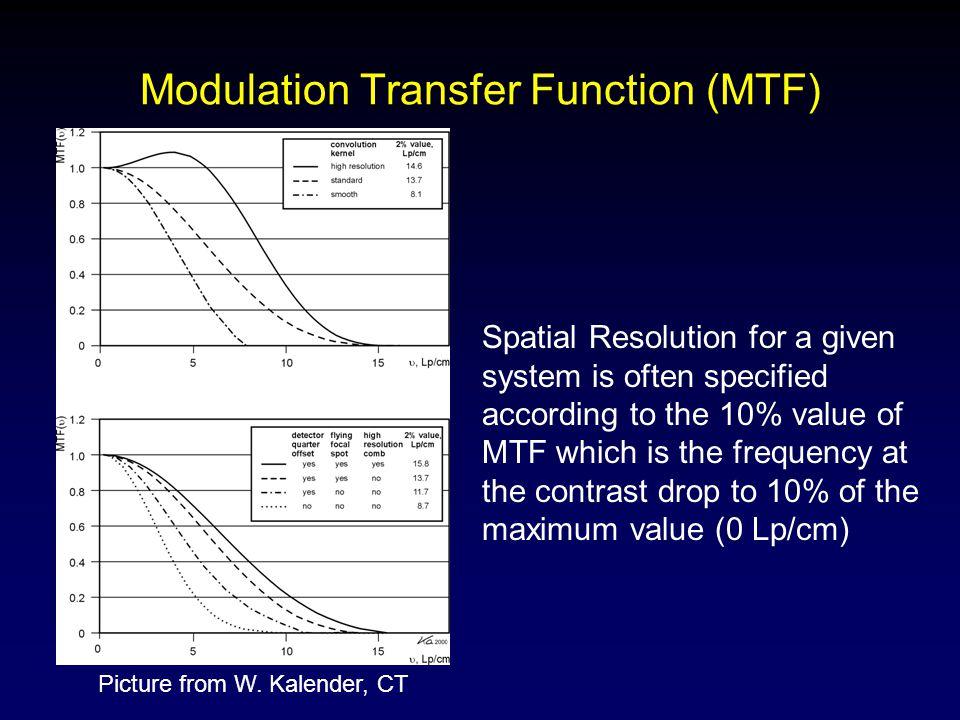 Modulation Transfer Function (MTF)