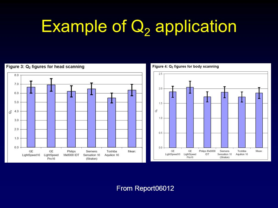 Example of Q2 application
