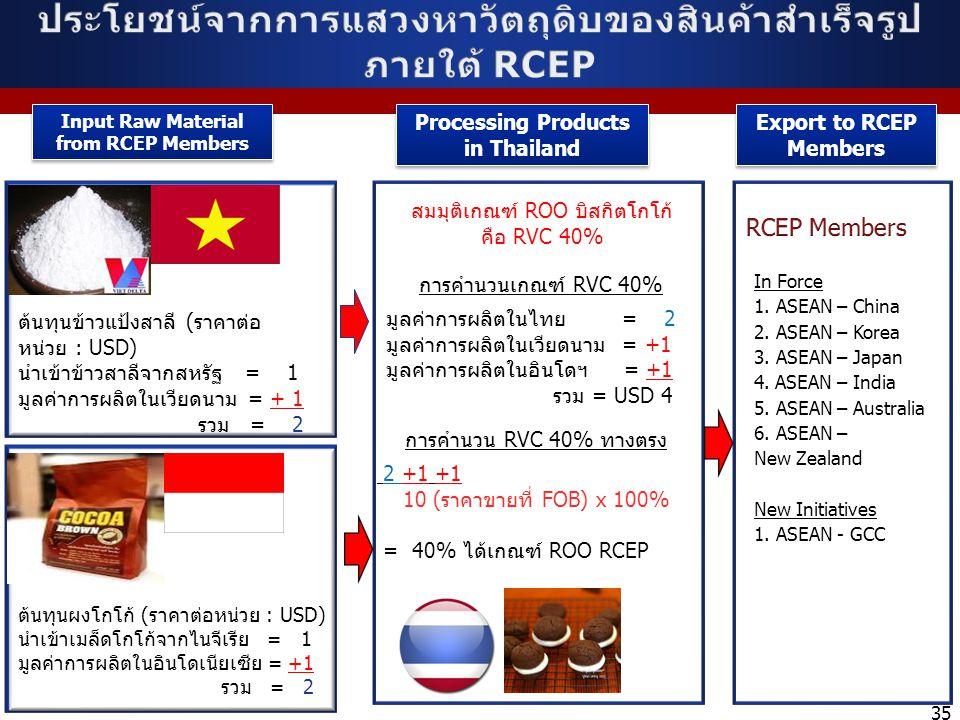ประโยชน์จากการแสวงหาวัตถุดิบของสินค้าสำเร็จรูป ภายใต้ RCEP