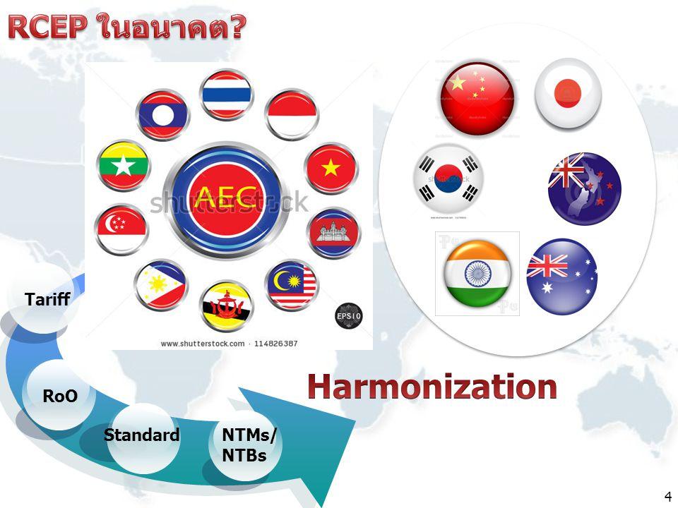RCEP ในอนาคต Tariff Harmonization RoO Standard NTMs/ NTBs 4