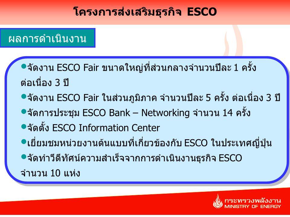 โครงการส่งเสริมธุรกิจ ESCO