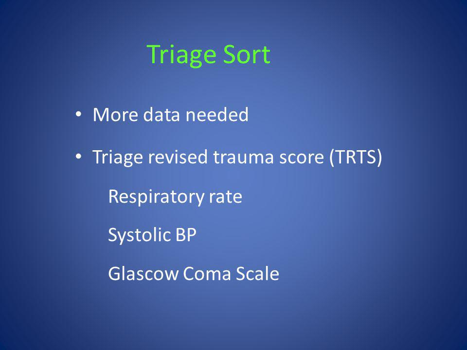 Triage Sort More data needed Triage revised trauma score (TRTS)