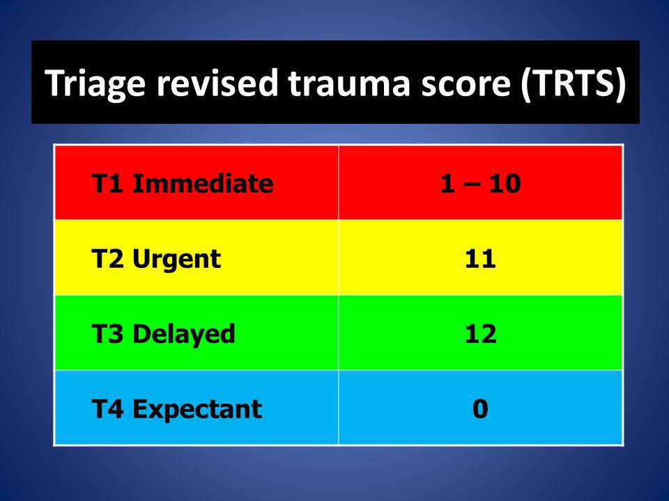 Triage revised trauma score (TRTS)