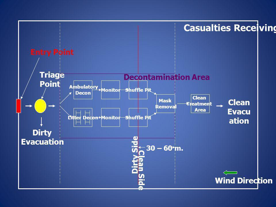 Casualties Receiving Area