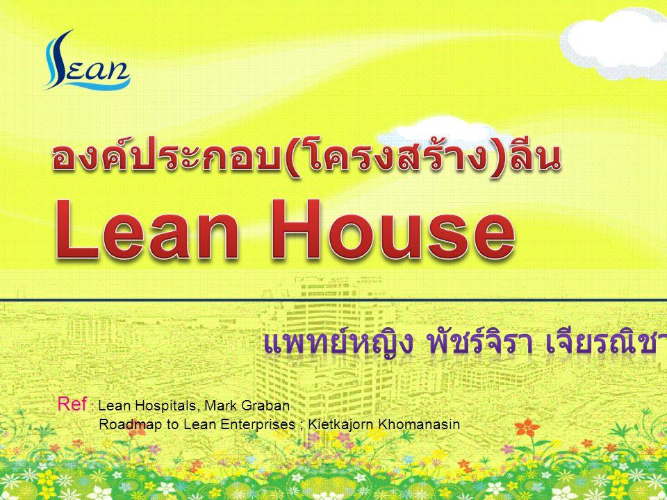 Lean House องค์ประกอบ(โครงสร้าง)ลีน แพทย์หญิง พัชร์จิรา เจียรณิชานันท์