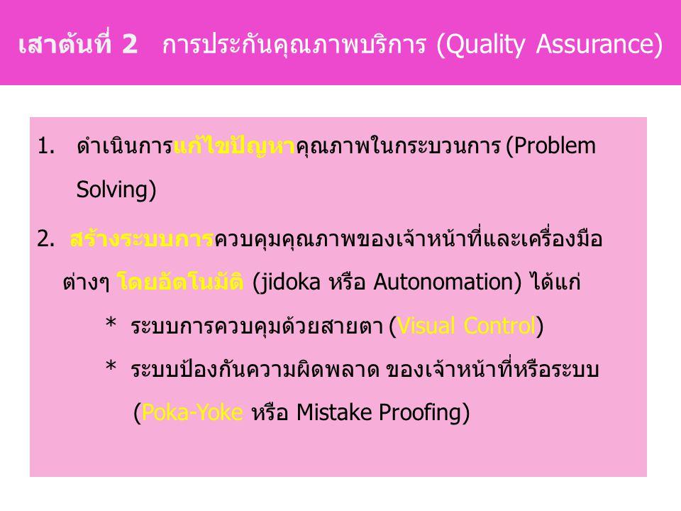 เสาต้นที่ 2 การประกันคุณภาพบริการ (Quality Assurance)