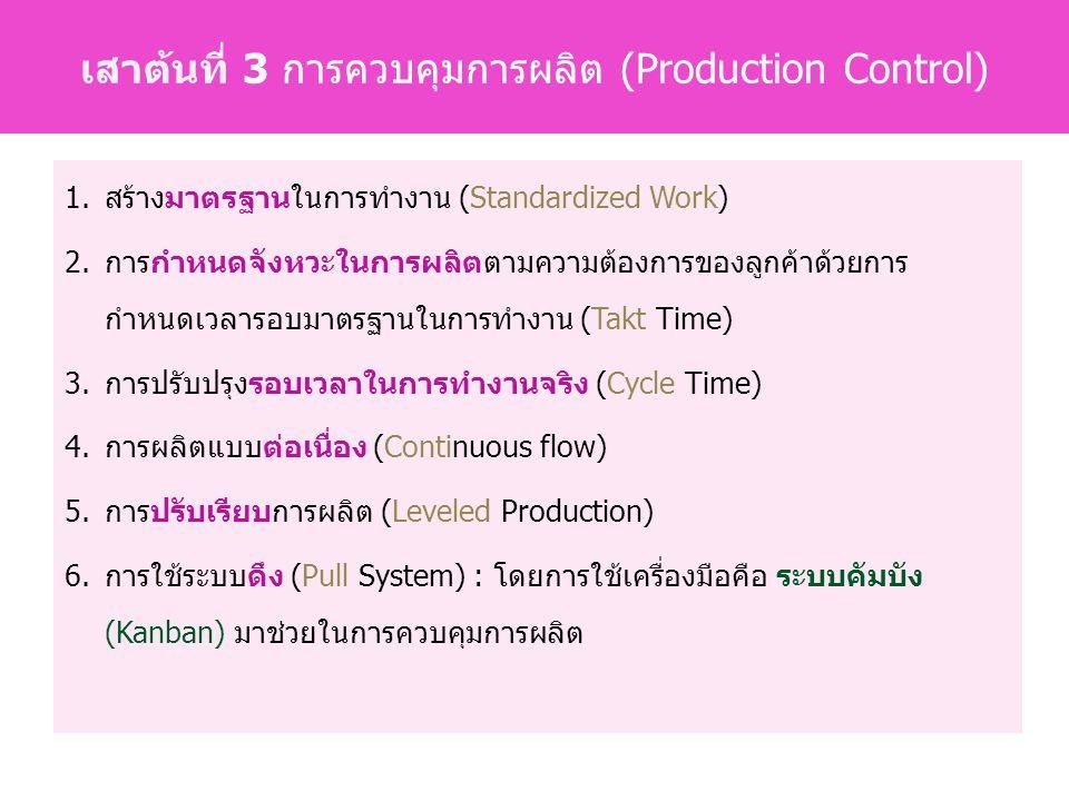 เสาต้นที่ 3 การควบคุมการผลิต (Production Control)
