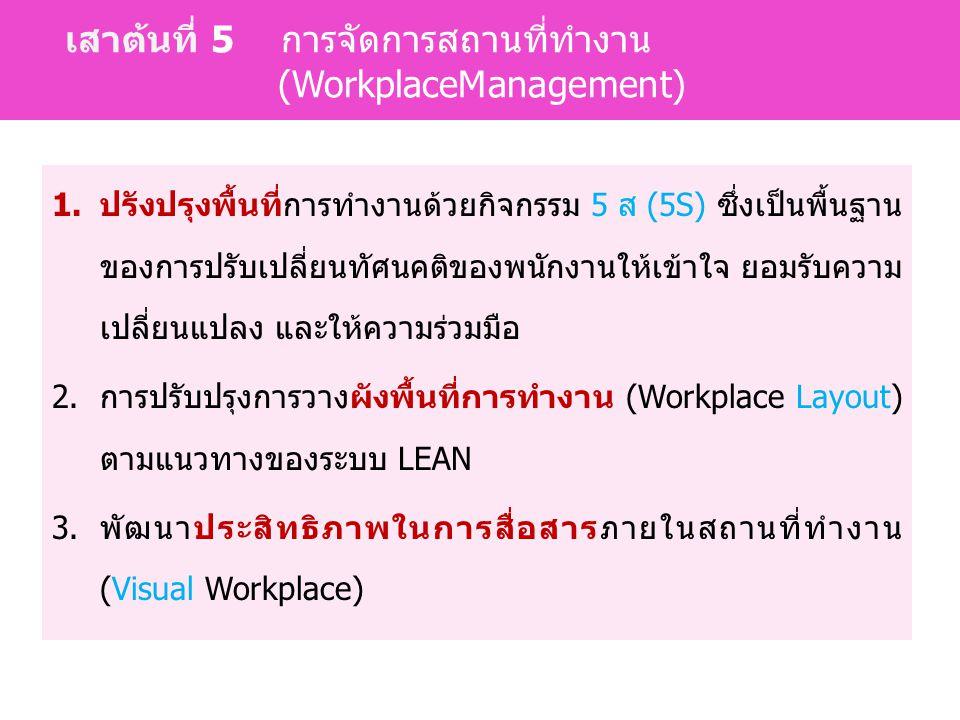 เสาต้นที่ 5 การจัดการสถานที่ทำงาน (WorkplaceManagement)