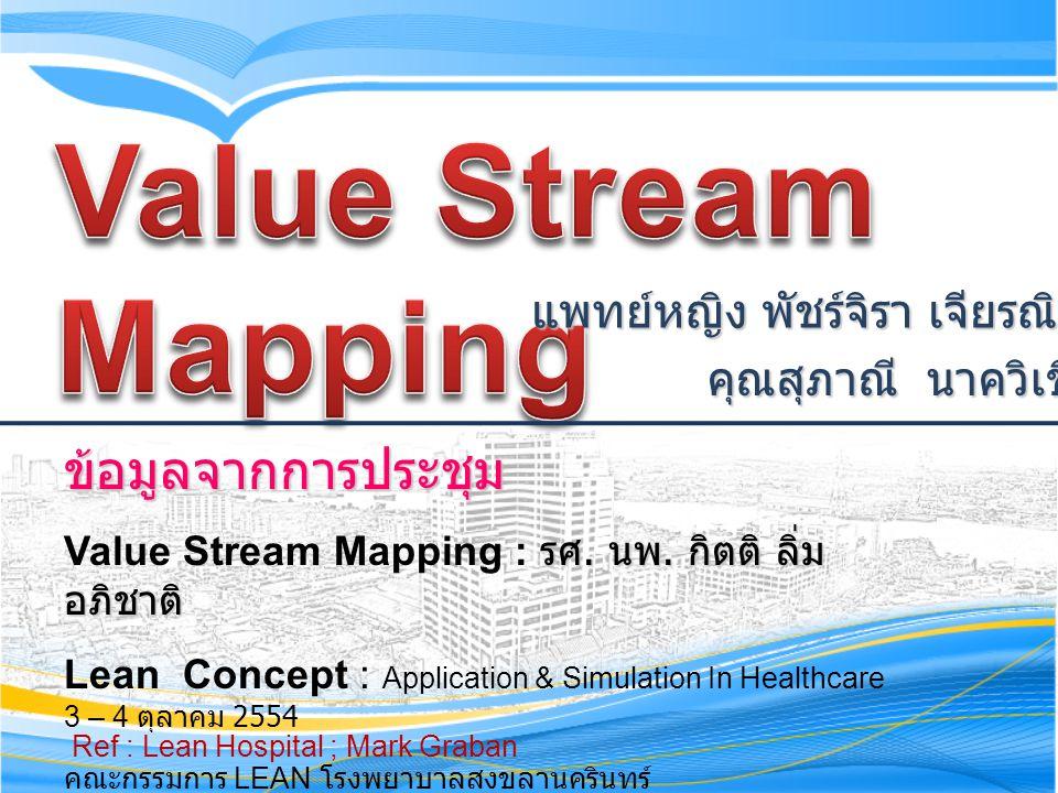 Value Stream Mapping ข้อมูลจากการประชุม