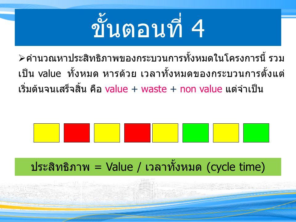 ประสิทธิภาพ = Value / เวลาทั้งหมด (cycle time)
