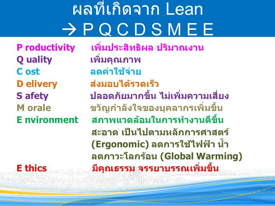ผลที่เกิดจาก Lean  P Q C D S M E E