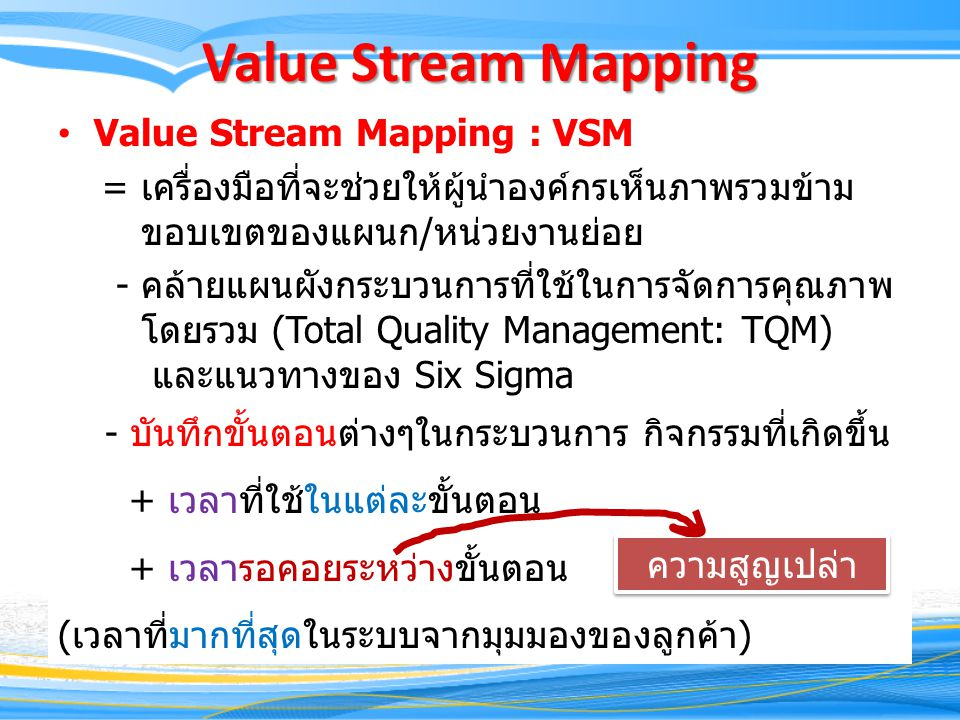 Value Stream Mapping Value Stream Mapping : VSM