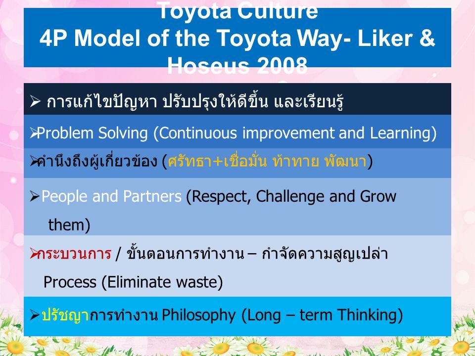 Toyota Culture 4P Model of the Toyota Way- Liker & Hoseus 2008