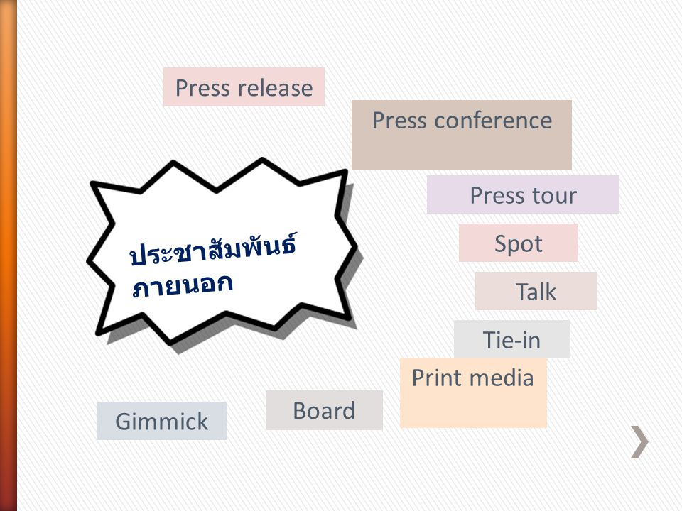 Press release Press conference. Press tour. Spot. ประชาสัมพันธ์ภายนอก. Talk. Tie-in. Print media.