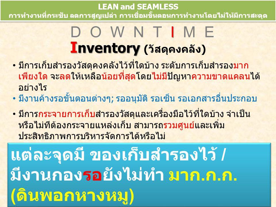 Inventory (วัสดุคงคลัง)