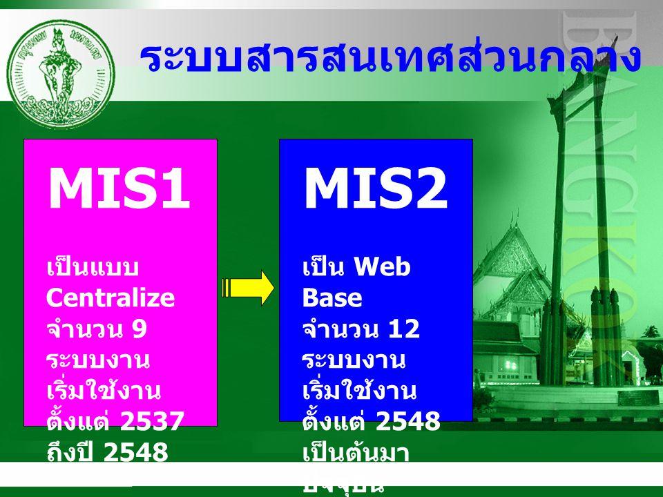 MIS1 MIS2 ระบบสารสนเทศส่วนกลาง เป็นแบบ Centralize จำนวน 9 ระบบงาน