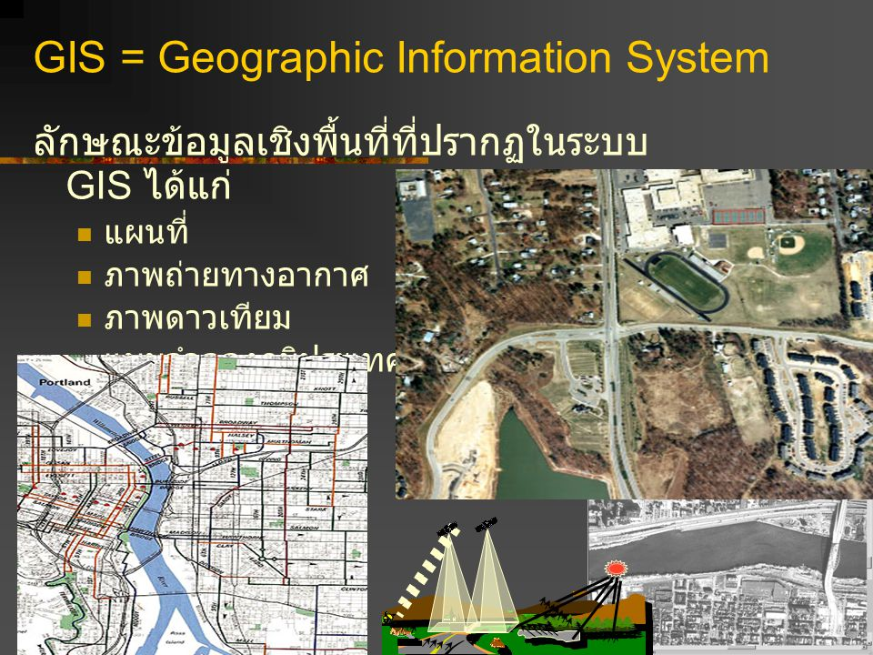 GIS = Geographic Information System