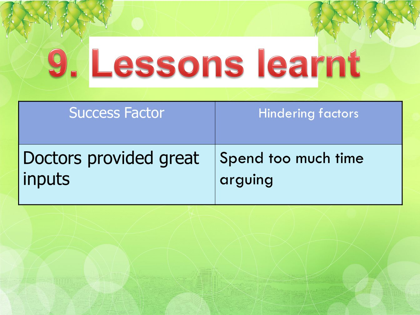 9. Lessons learnt Doctors provided great inputs
