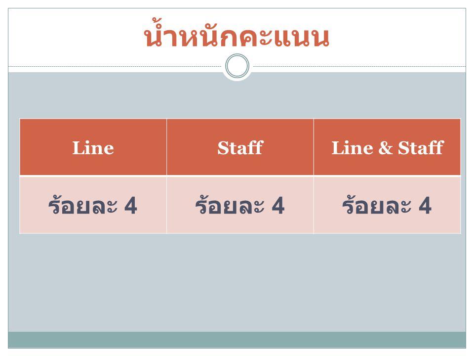 น้ำหนักคะแนน Line Staff Line & Staff ร้อยละ 4