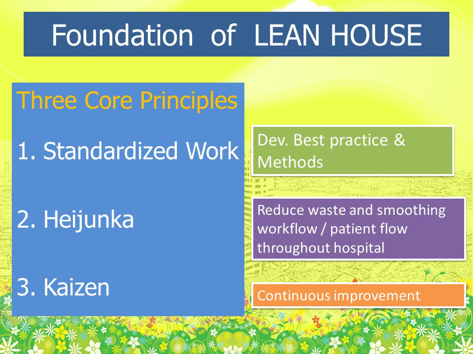 Foundation of LEAN HOUSE