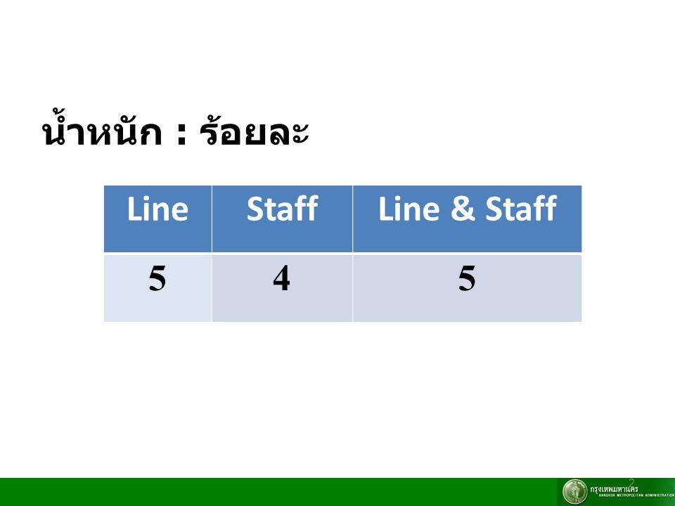 น้ำหนัก : ร้อยละ Line Staff Line & Staff 5 4