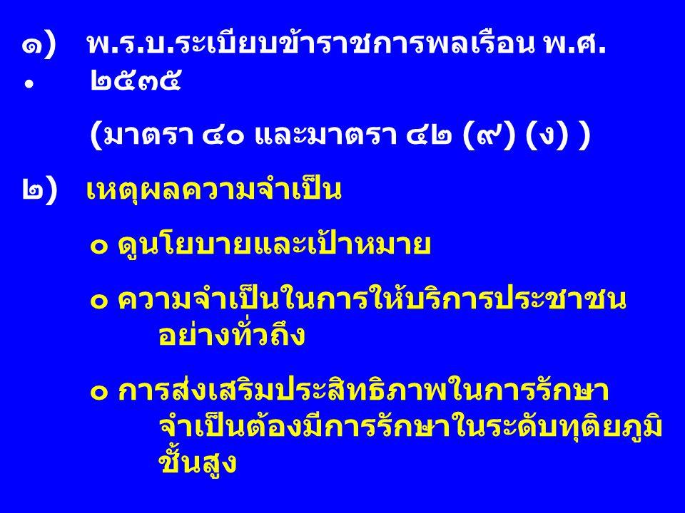 พ.ร.บ.ระเบียบข้าราชการพลเรือน พ.ศ. ๒๕๓๕