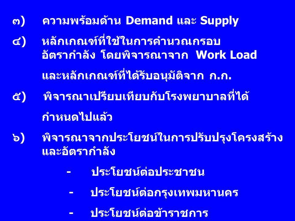 ๓) ความพร้อมด้าน Demand และ Supply