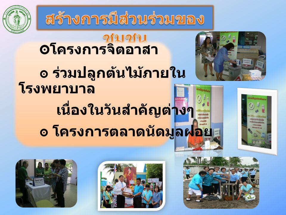 สร้างการมีส่วนร่วมของชุมชน