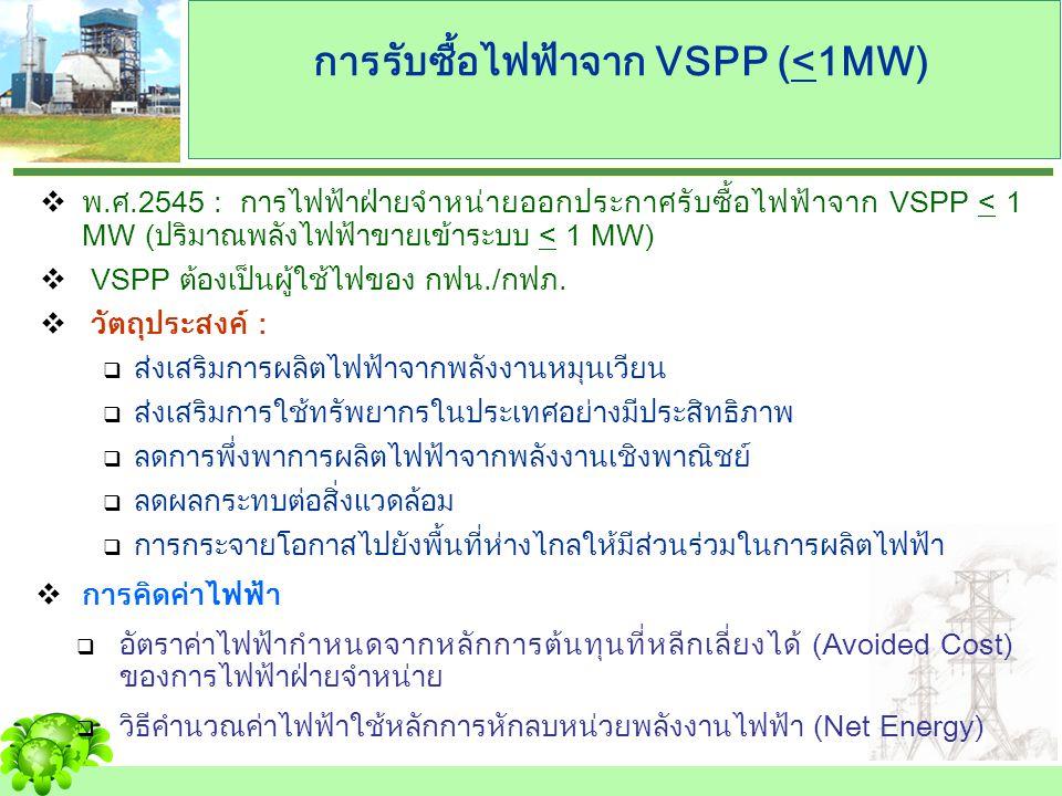 การรับซื้อไฟฟ้าจาก VSPP (<1MW)